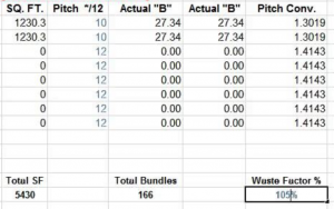 Part screenshot of typical roof estimate spreadsheet