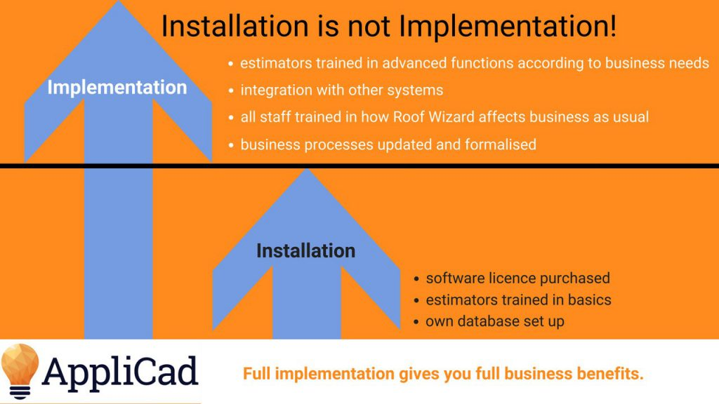 AppliCad Installation vs Implementation